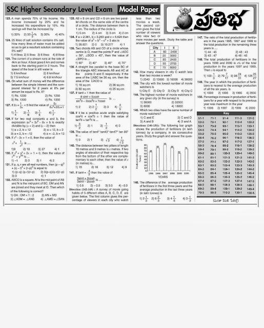 ssc undergraduate level exam 2013