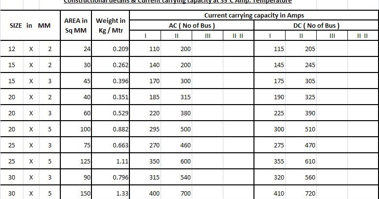 how to find carrying capacity