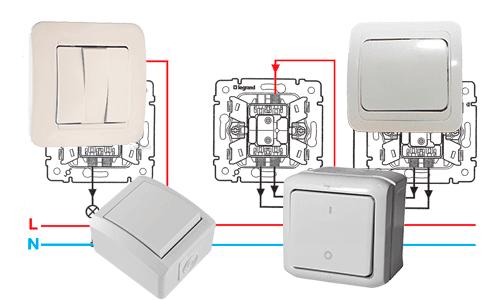 Как установить выключатель на гипсокартон?