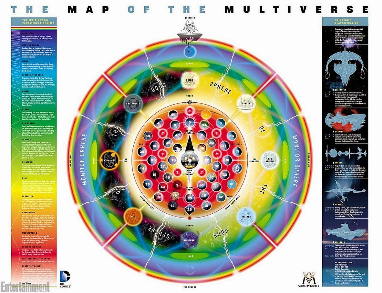 Mapa del Multiverso