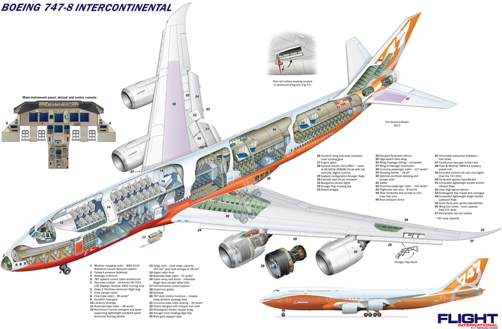 similiar boeing 747 8 diagram keywords boeing 747 8 diagram