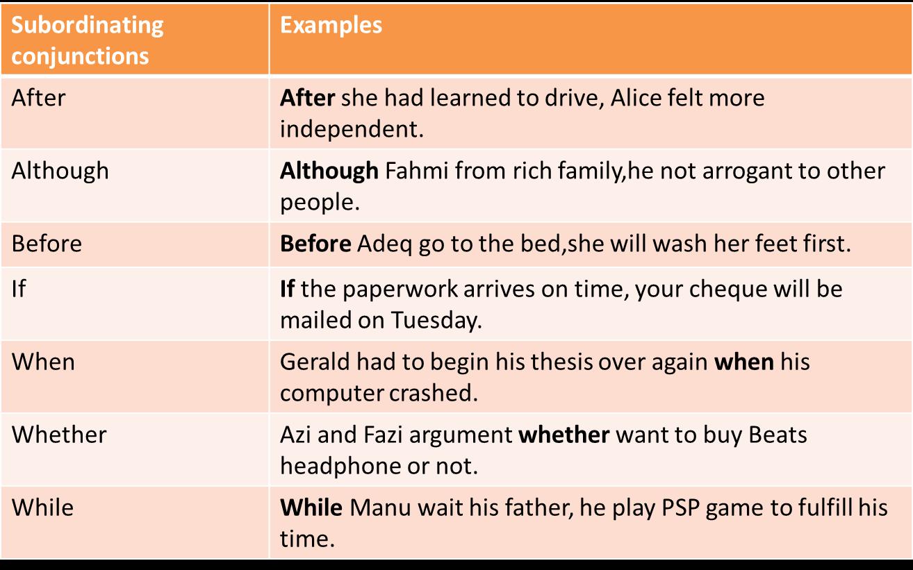 Quiz Part 3 Adjectives And Conjunction Bel260stories