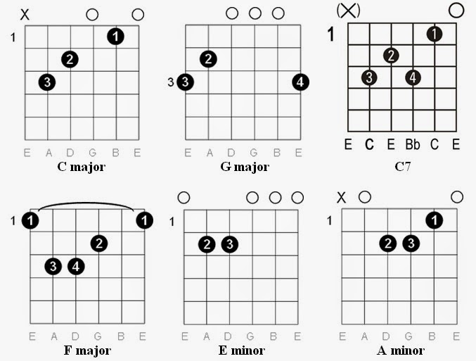 Have You Ever Seen The Rain Guitar Chords