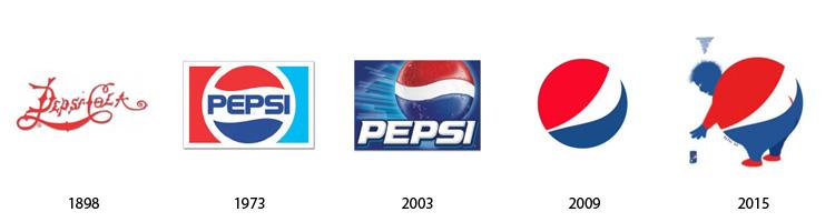 logos y tono: