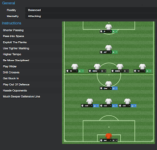 FM14 Tactic Cobra Team Instructions
