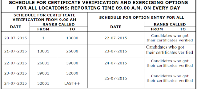 AP ICET 2015 Certificate Verification Schedule-APICET 2015,web counselling,web options,schedule,date,centers,allotment orders