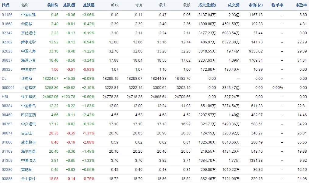 中国株コバンザメ投資ウォッチ銘柄watch20150226