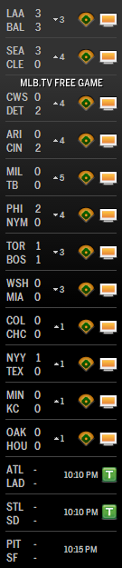 MLB 29-07-2014