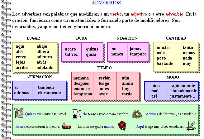 ejercicios interactivos lirica medieval: