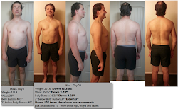 Mike's 28 day results