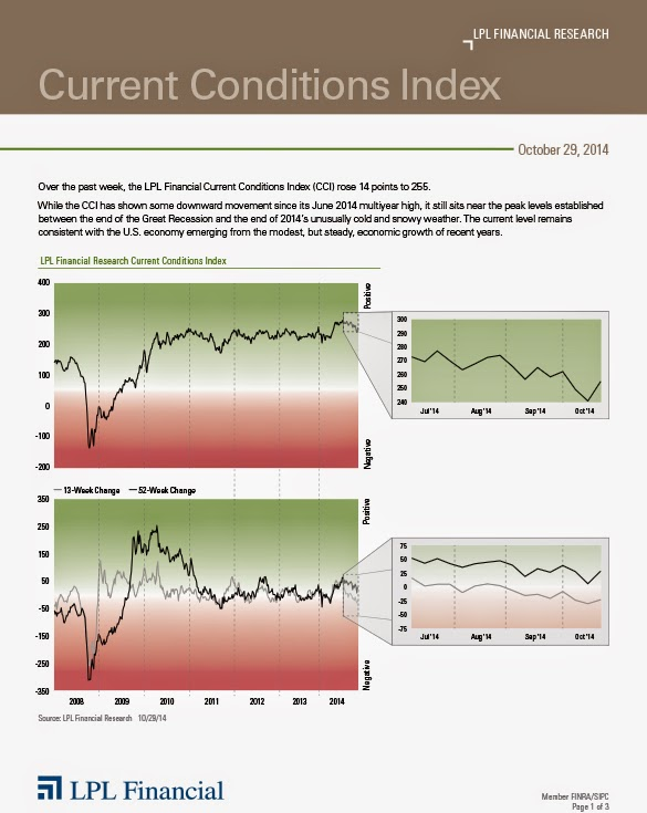 October 29, 2014 - Current Conditions Index - LPL Financial Research