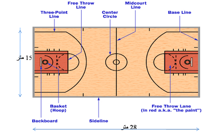 Street basketball court dimensions