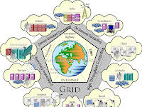 Grid Computing dan Cloud Computing
