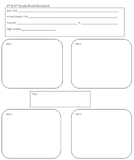 big six research paper organizer Help students write five-paragraph essays with a graphic organizer this printable is customizable tailor the pdf to your teaching needs by.