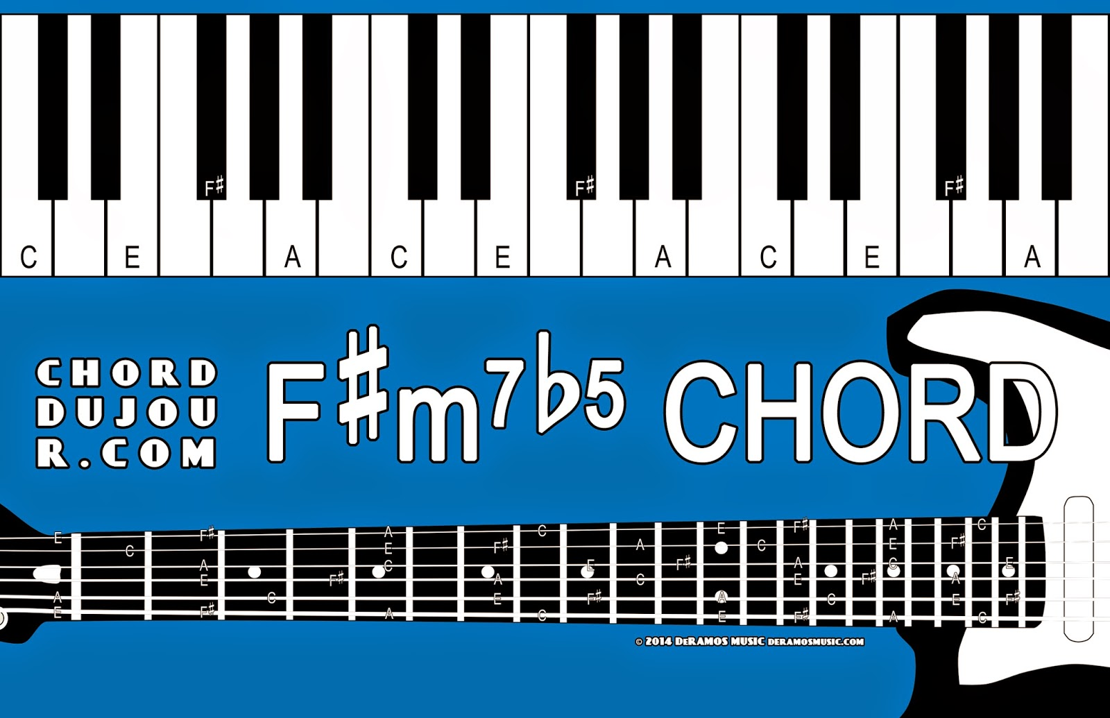 Chord du jour dictionary fm7b5 chord fm7b5 is an f sharp diminished triad with a minor 7th e note this chord is compatible with the f locrian mode hexwebz Gallery