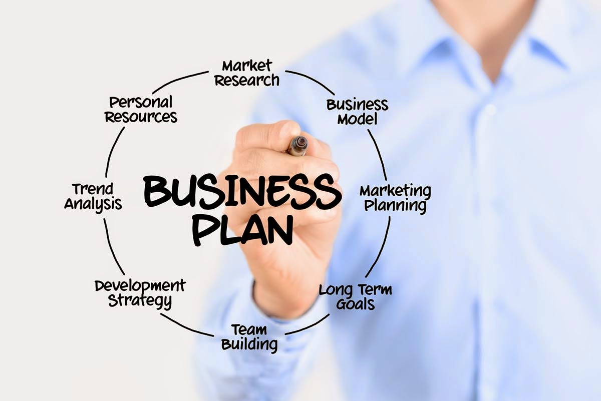 Help making business plan