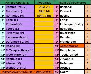 Torneo Apertura 2014/15