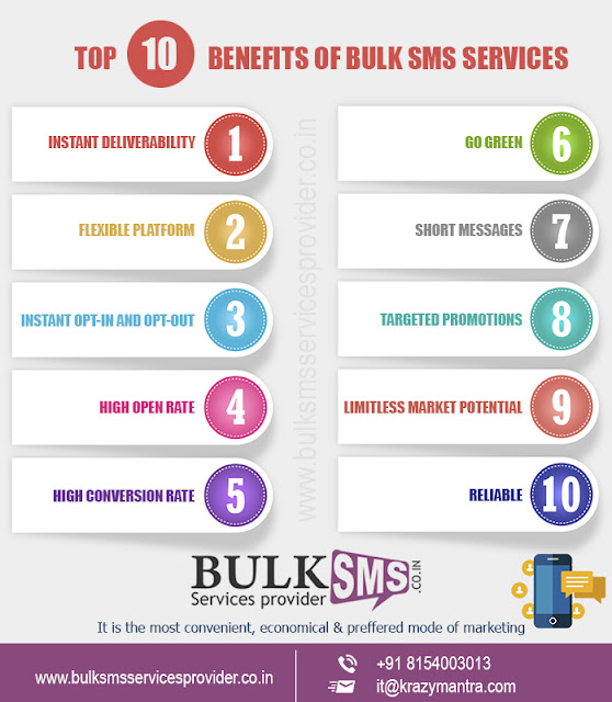 Lots of benefits for business by using bulk SMS services