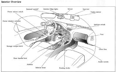 2011 mazda 6 owners manual pdf