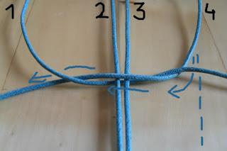 nudo celta, macramé, algodón encerado, nudo plano, pulseras cuerda