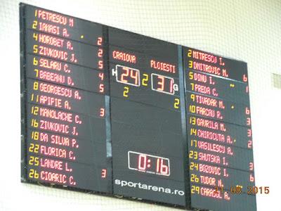 scor final