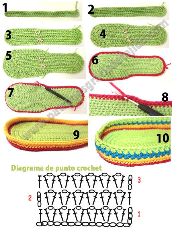 paso a paso de mocasines tejidos al crochet
