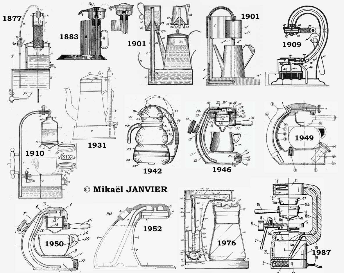 Coffee Makers Through History : Classic Coffee Concepts Repair Questions & Solutions, Tips & Guides - Fixya