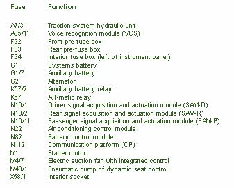 2005 c230 parts diagram wiring diagram for car engine fuse box diagram mercedes benz w211 2002