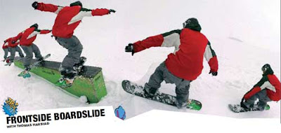 Snowboarding Trick : How To Snowboarding Frontside boardslide
