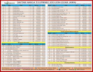 daftar harga tulipware 2013-2014 luar jawa