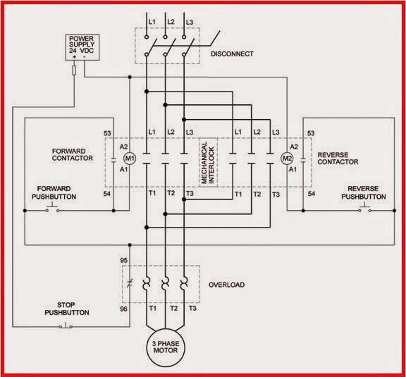Diagram of 3-Phase Reversing Motor Control with 24 VDC Control ...