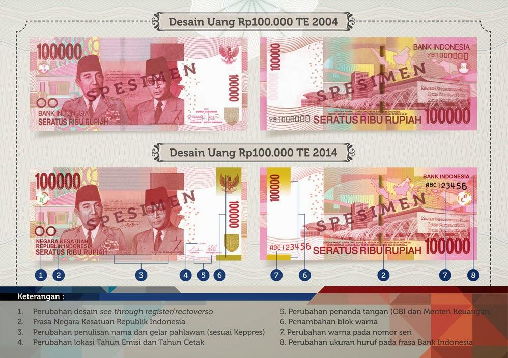 desain mata uang rupiah nkri baru 2014
