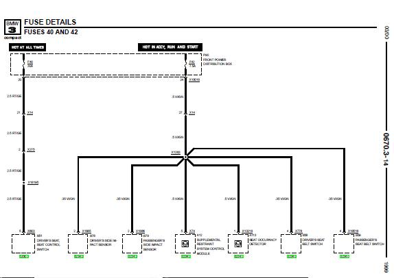 BMW_318ti_99_E36_wiringdiagrams e39 wiring harness diagram wiring diagrams for diy car repairs e39 wiring diagram at edmiracle.co