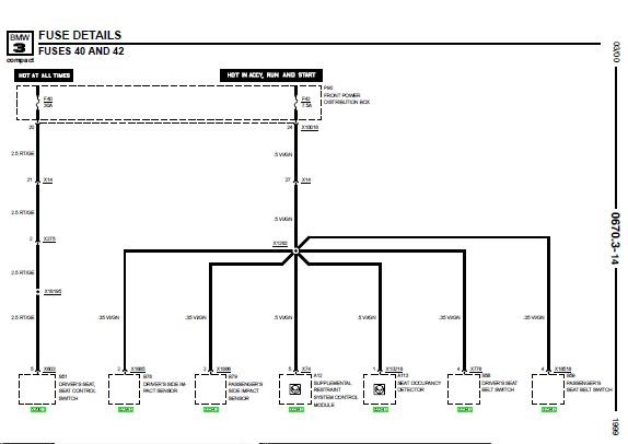 2011 bmw 7 series wiring diagrams   2011 bmw combox