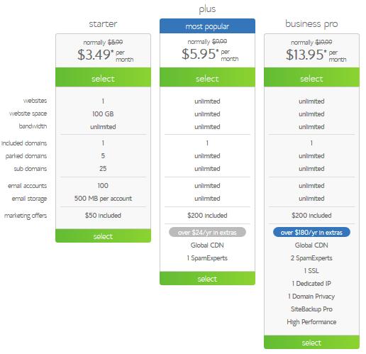 Bluehost Hosting packages : eAskme