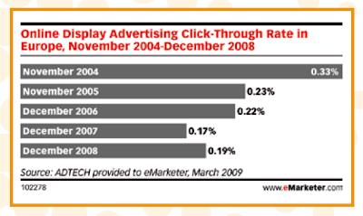 En los últimos años el CTR ha sufrido un descenso