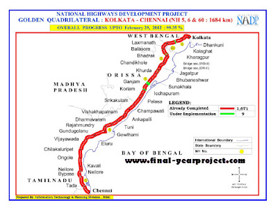 Civil project on Road construction