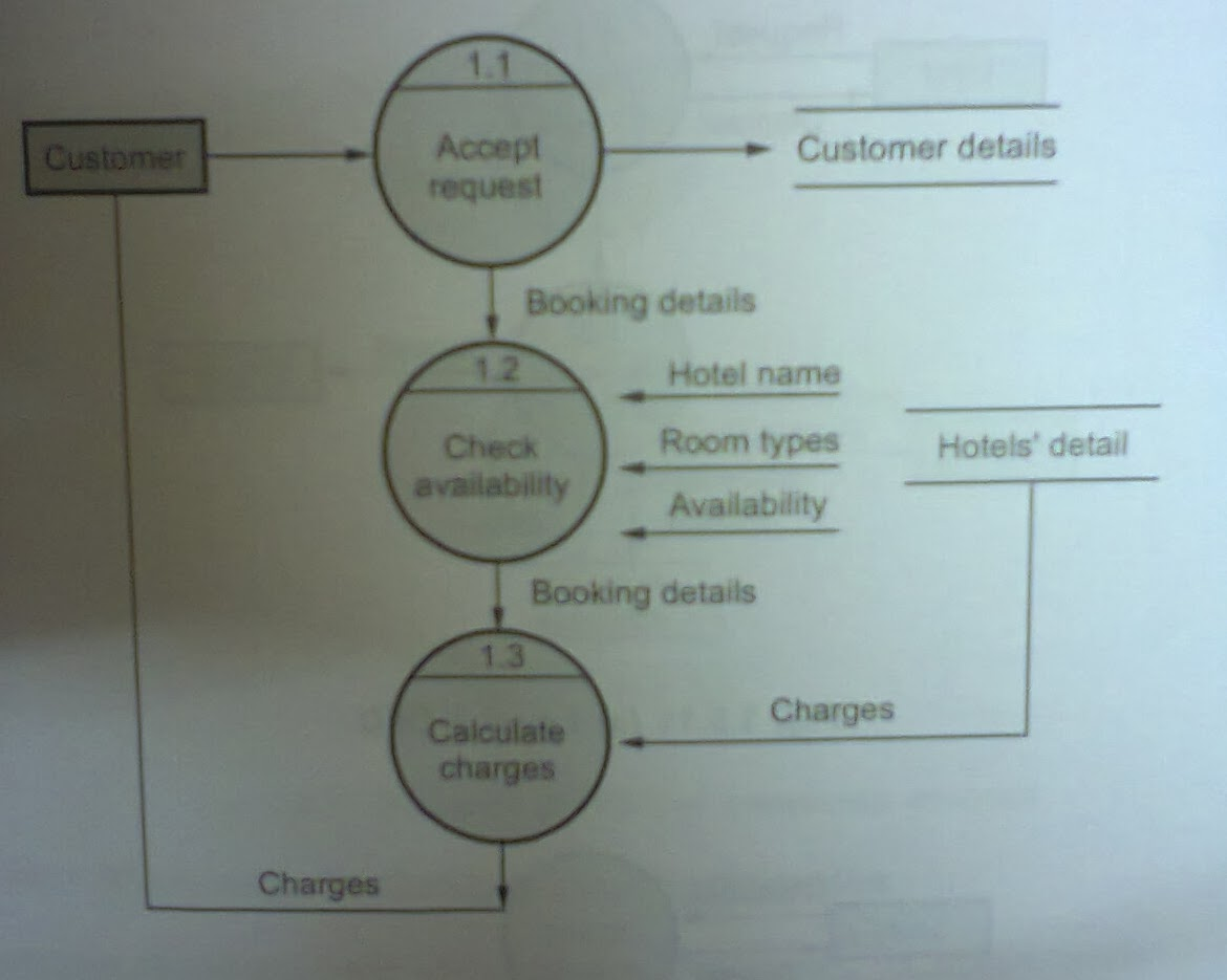 Telephone Answering: State Diagram For Telephone Answering Machine