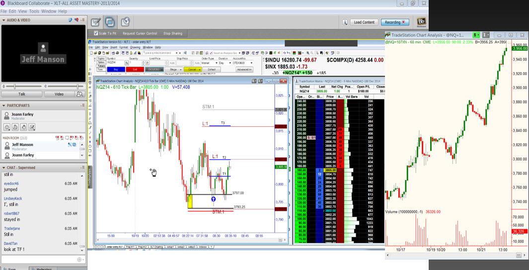 Торговля XLT в реальном времени. 20 октября, фьючерсы NASDAQ: Результат. Сэм Сейден (Sam Seiden)