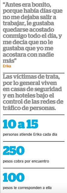 """Tlaxcala,(MÉXICO) la cuna de la trata de mujeres, los proxenetas """"padrotes"""" de Tenancingo, Tlaxcala. Screen%2BShot%2B2015-11-10%2Bat%2B12.56.33"""