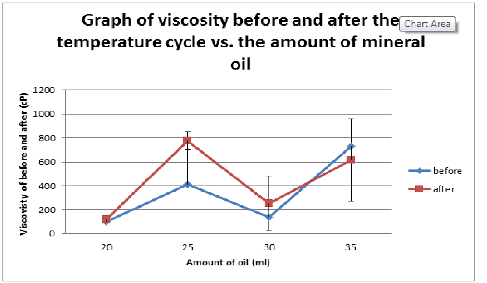 arbnor emini lab report viscosity The eddy viscosity is determined from a single turbulence length scale  documents similar to design of wind tunnel skip carousel carousel previous carousel next cfd_wind_tunnel_combustión uploaded by jazmin de la cruz home made wind tunnel plans uploaded by  hot wire lab report uploaded by eddie ball phase vi .