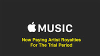 Apple Music Free Trial Royalties image