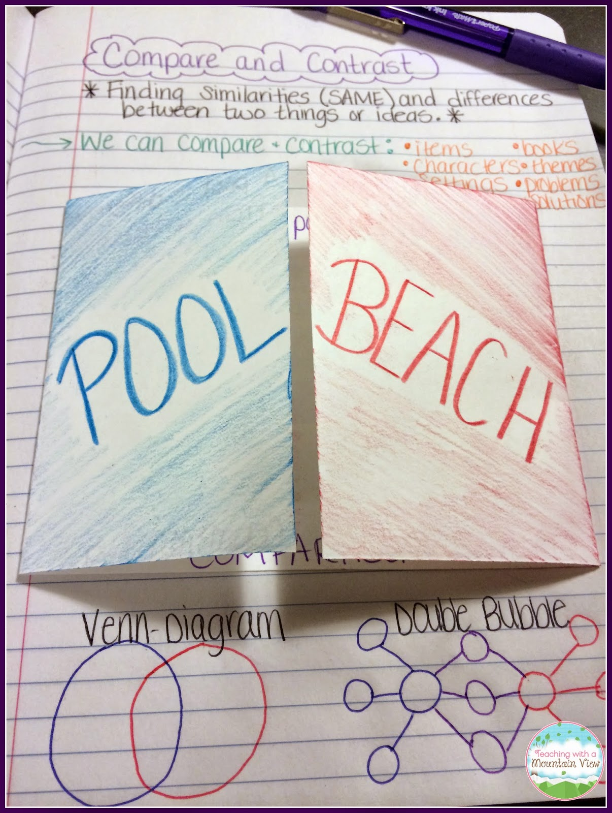 teaching a mountain view teaching children to compare contrast finally differentiated task cards are a perfect way to transition into comparing and contrasting from longer reading passages these differentiated compare
