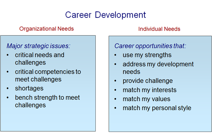 competency based career planning and development