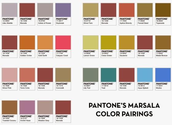 Cute houses 7 ideas para decorar con marsala color - Color ocre para paredes ...
