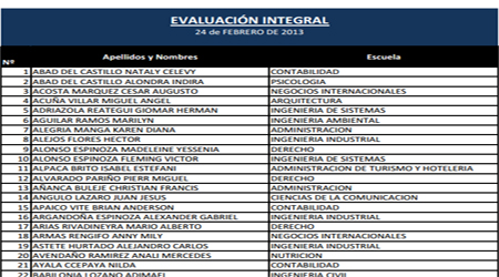 Consulta los Ingresantes del Examen de Aptitud a la Universidad César ...