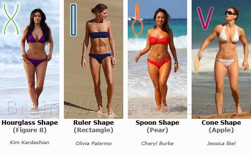 Male Model Body Routine