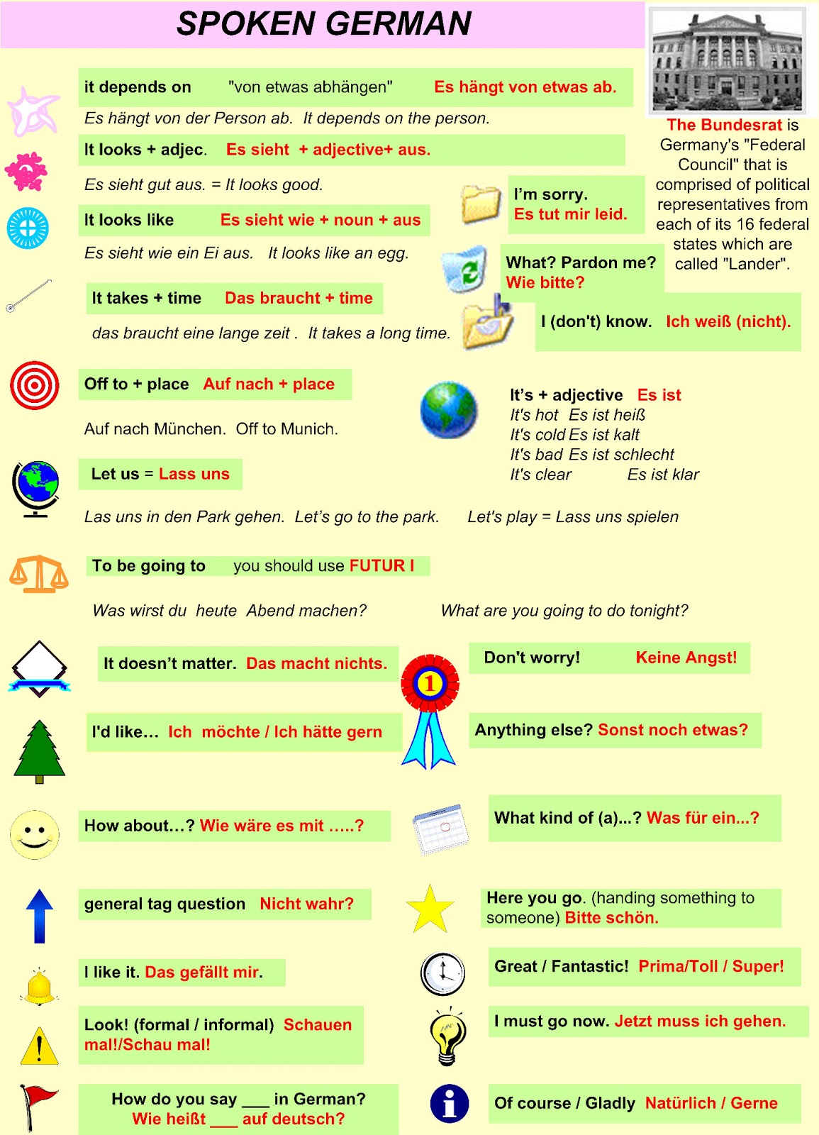 english french slang idioms 10 number idioms more find this pin and more on english idioms, slang, proverbs and such by yourskype 10 number learn and improve your english.