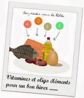 Vitamines et oligo éléments pour passer un bon hiver