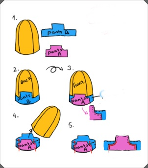 Как сшить миньона выкройки